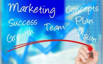 Why do you need Social Media Marketing (aka: SMM)?